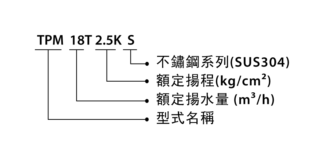 TPM 18T 多段离心式泵浦(图1)